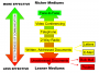 1920px-media_richness_theory_diagram_png.png