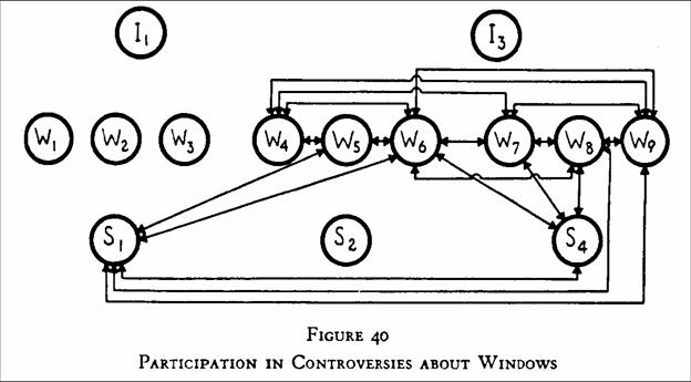 bank_wiring_study_fig_40.jpg
