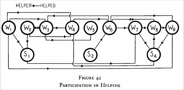 bank_wiring_study_fig_42.jpg