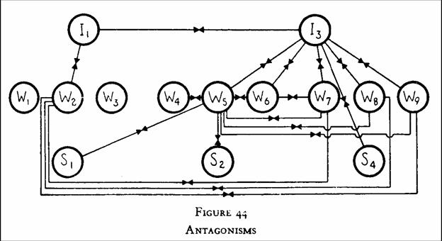 bank_wiring_study_fig_44.jpg