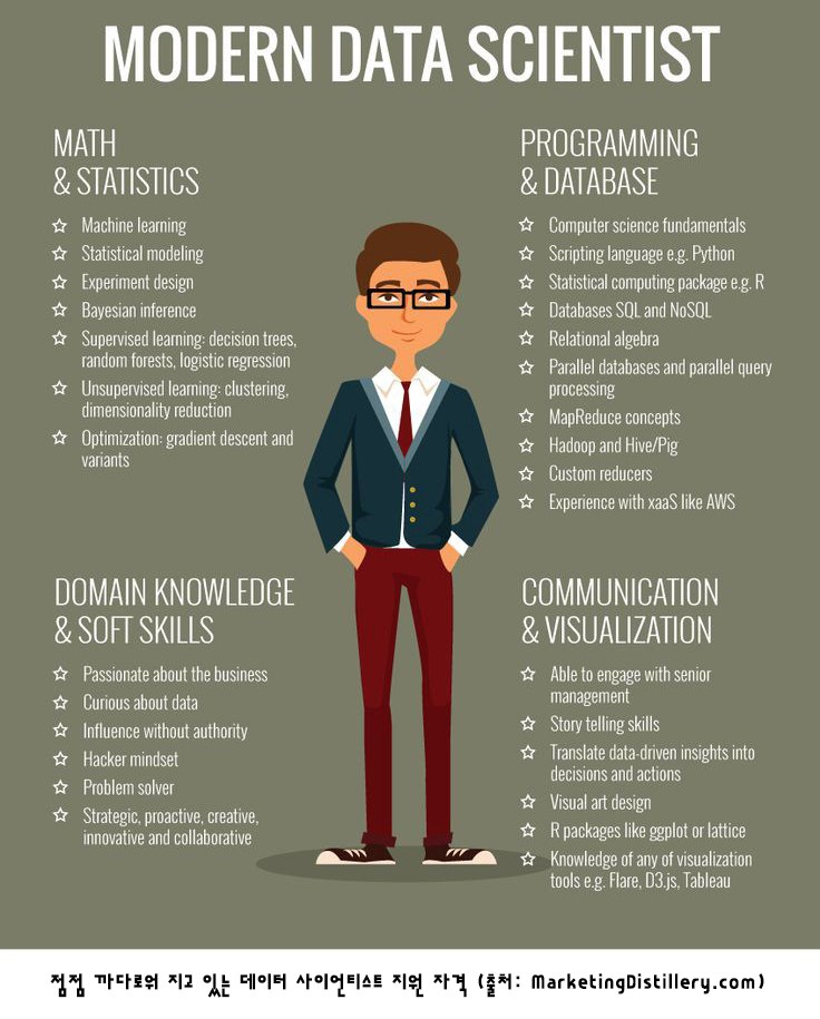 datascientist-final.jpg