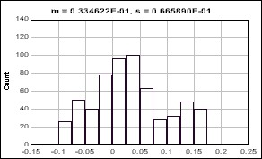 pop-histogram.jpg