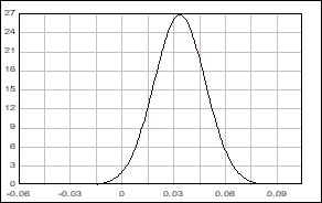 sampling-distribution-2.jpg